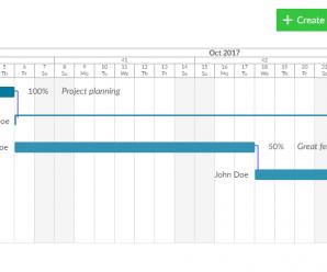 Gantt chart – To make impressive presentations