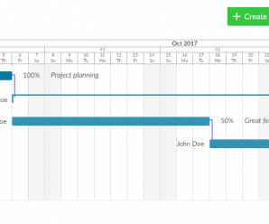 Gantt chart – To make impressive presentations